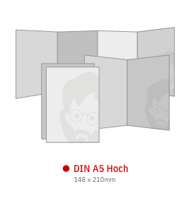 DIN A5 Hoch